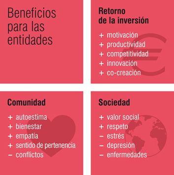 Beneficios_programa