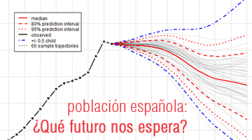 Crisis y (de)crecimiento  demográfico